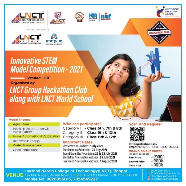 Innovative STEM Model Competition 2021 6