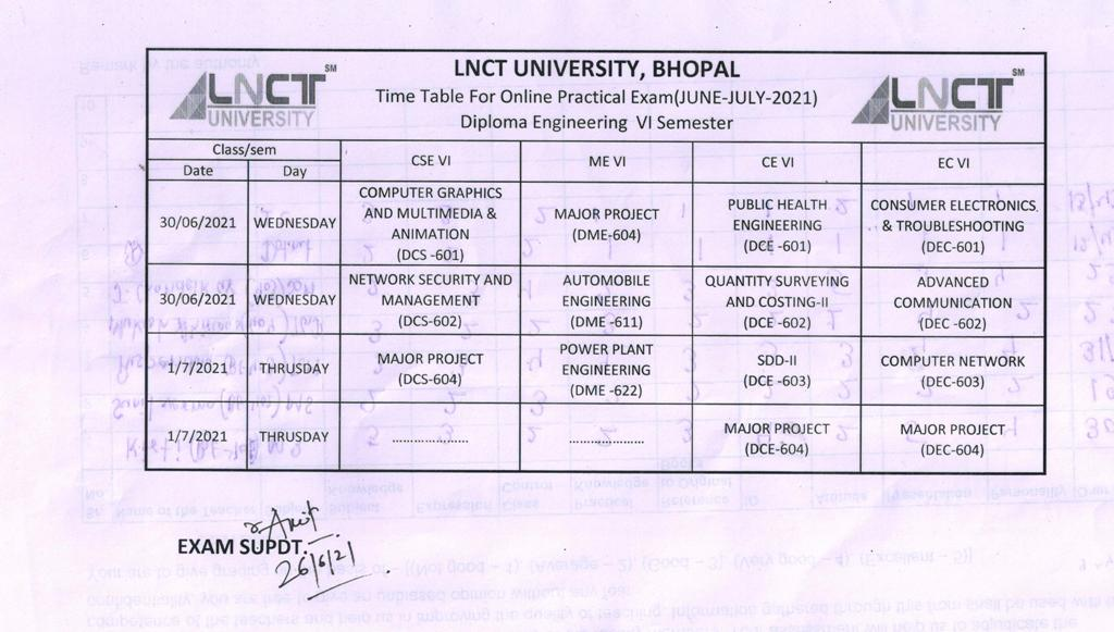 Practical Time Table VI sem Diploma Engineering (LNCTS) 3